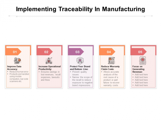 Implementing Traceability In Manufacturing Ppt PowerPoint Presentation Inspiration Example Topics PDF