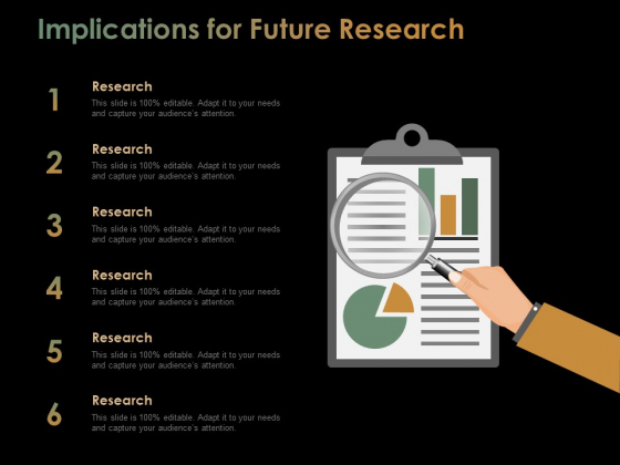 Implications For Future Research Ppt PowerPoint Presentation Gallery Graphics Pictures