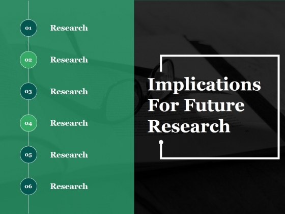 Implications For Future Research Ppt PowerPoint Presentation Gallery Layout