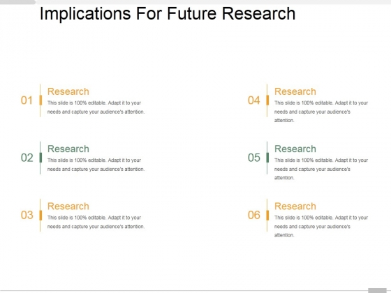 Implications For Future Research Ppt PowerPoint Presentation Infographic Template Outfit