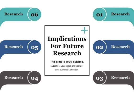 Implications For Future Research Ppt PowerPoint Presentation Pictures Designs Download