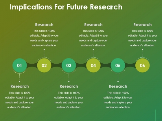 Implications For Future Research Ppt Powerpoint Presentation Portfolio Clipart