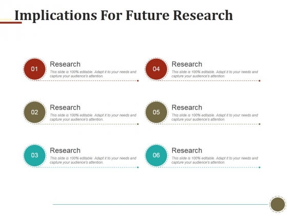 Implications For Future Research Ppt PowerPoint Presentation Summary Design Inspiration