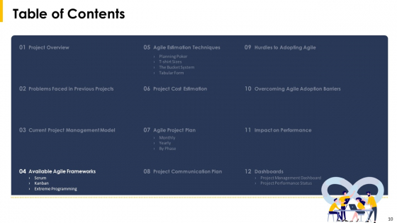 Implying_Agile_Project_Management_Tools_And_Techniques_Ppt_PowerPoint_Presentation_Complete_With_Slides_Slide_10