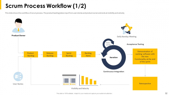 Implying_Agile_Project_Management_Tools_And_Techniques_Ppt_PowerPoint_Presentation_Complete_With_Slides_Slide_12