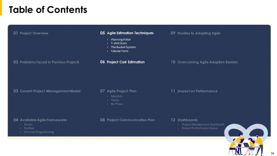 Implying_Agile_Project_Management_Tools_And_Techniques_Ppt_PowerPoint_Presentation_Complete_With_Slides_Slide_16