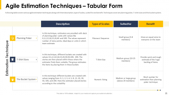 Implying_Agile_Project_Management_Tools_And_Techniques_Ppt_PowerPoint_Presentation_Complete_With_Slides_Slide_21
