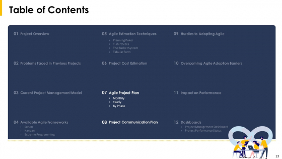 Implying_Agile_Project_Management_Tools_And_Techniques_Ppt_PowerPoint_Presentation_Complete_With_Slides_Slide_23