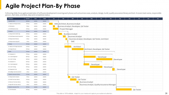 Implying_Agile_Project_Management_Tools_And_Techniques_Ppt_PowerPoint_Presentation_Complete_With_Slides_Slide_26