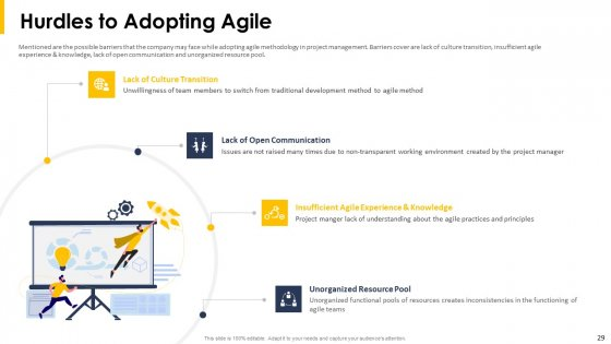 Implying_Agile_Project_Management_Tools_And_Techniques_Ppt_PowerPoint_Presentation_Complete_With_Slides_Slide_29