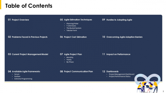 Implying_Agile_Project_Management_Tools_And_Techniques_Ppt_PowerPoint_Presentation_Complete_With_Slides_Slide_3
