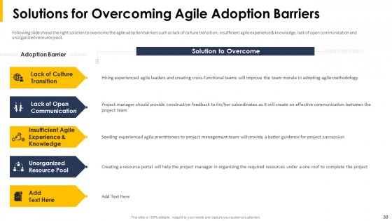 Implying_Agile_Project_Management_Tools_And_Techniques_Ppt_PowerPoint_Presentation_Complete_With_Slides_Slide_30