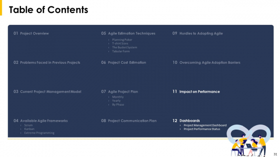Implying_Agile_Project_Management_Tools_And_Techniques_Ppt_PowerPoint_Presentation_Complete_With_Slides_Slide_31