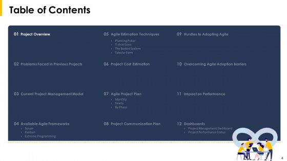 Implying_Agile_Project_Management_Tools_And_Techniques_Ppt_PowerPoint_Presentation_Complete_With_Slides_Slide_4