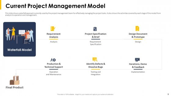 Implying_Agile_Project_Management_Tools_And_Techniques_Ppt_PowerPoint_Presentation_Complete_With_Slides_Slide_9