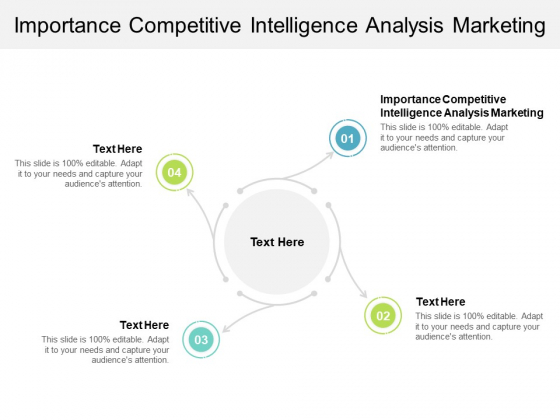 Importance Competitive Intelligence Analysis Marketing Ppt PowerPoint Presentation Show Files Cpb