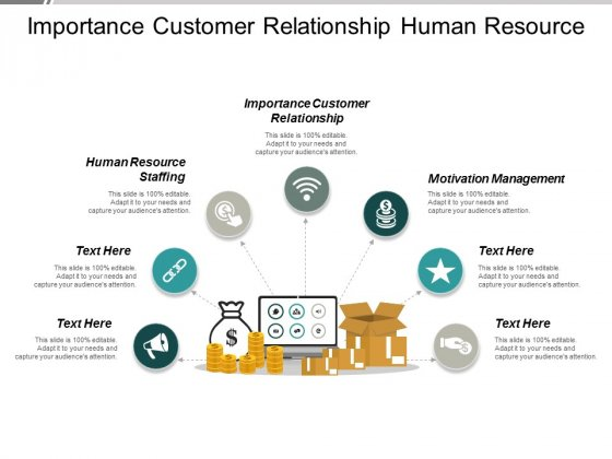 Importance Customer Relationship Human Resource Staffing Motivation Management Ppt PowerPoint Presentation Files