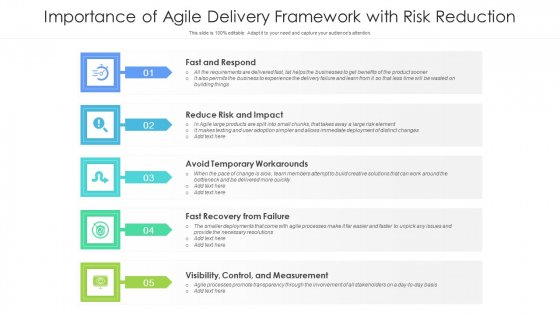 Importance Of Agile Delivery Framework With Risk Reduction Ppt Infographics Good PDF