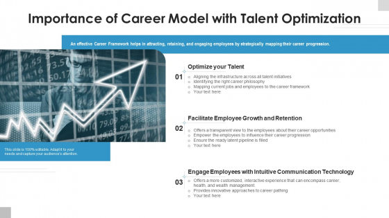 Importance Of Career Model With Talent Optimization Ppt PowerPoint Presentation Gallery Example Introduction PDF