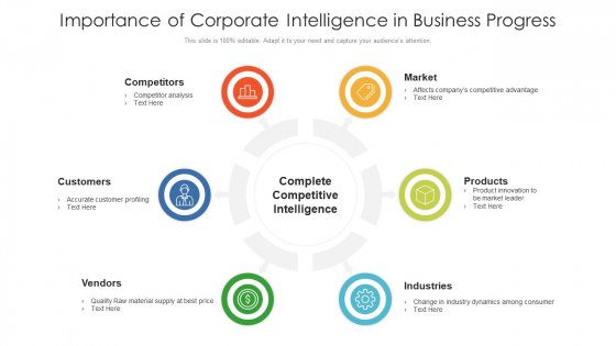 Importance Of Corporate Intelligence In Business Progress Ppt Styles Example File PDF