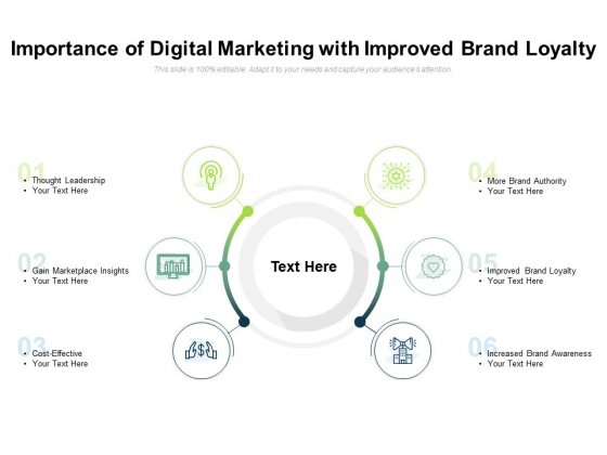 Importance Of Digital Marketing With Improved Brand Loyalty Ppt PowerPoint Presentation Outline Designs