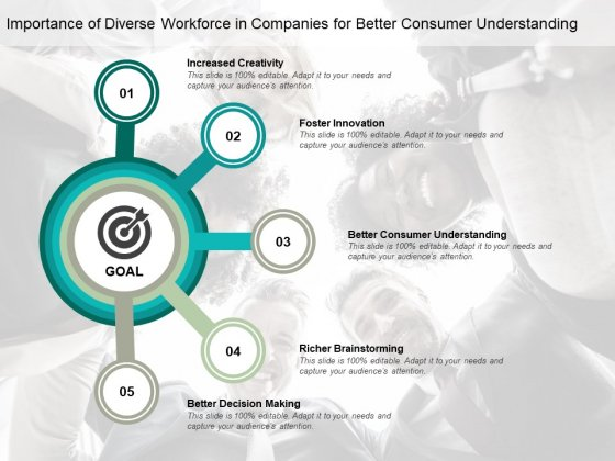 Importance Of Diverse Workforce In Companies For Better Consumer Understanding Ppt PowerPoint Presentation Show Example Introduction