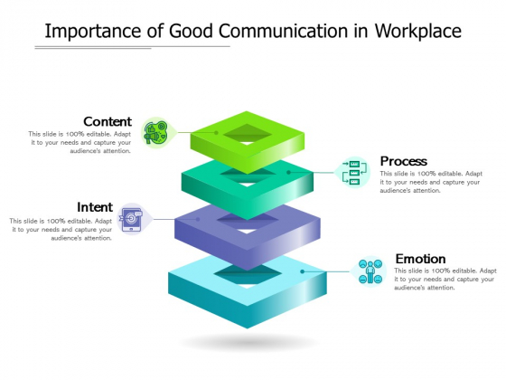 Importance Of Good Communication In Workplace Ppt PowerPoint Presentation File Graphics Pictures PDF