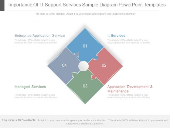 Importance Of It Support Services Sample Diagram Powerpoint