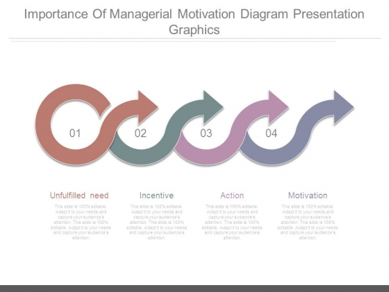 Importance Of Managerial Motivation Diagram Presentation Graphics