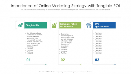 Importance Of Online Marketing Strategy With Tangible ROI Ppt Infographic Template Icons PDF