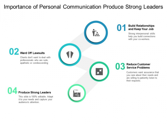 Importance Of Personal Communication Produce Strong Leaders Ppt PowerPoint Presentation Model Templates