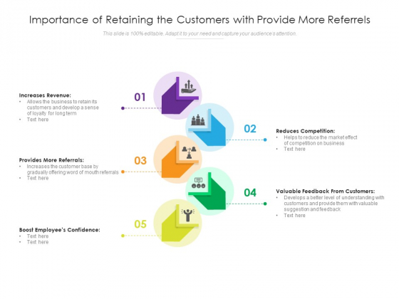 Importance Of Retaining The Customers With Provide More Referrels Ppt PowerPoint Presentation Gallery Rules PDF