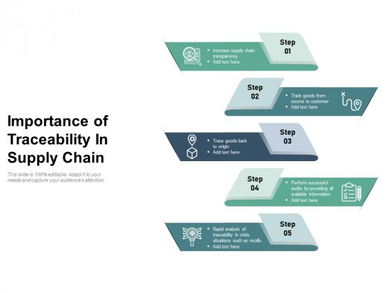 Importance Of Traceability In Supply Chain Ppt PowerPoint Presentation Summary Visuals PDF