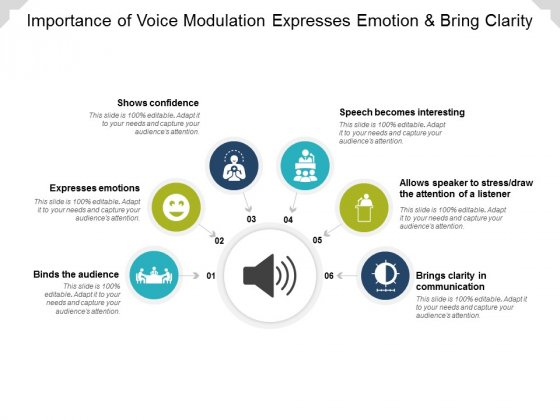 Importance Of Voice Modulation Expresses Emotion And Bring Clarity Ppt PowerPoint Presentation Layouts Template