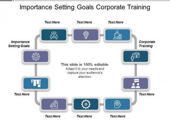 Importance Setting Goals Corporate Training Ppt PowerPoint Presentation Ideas Guidelines