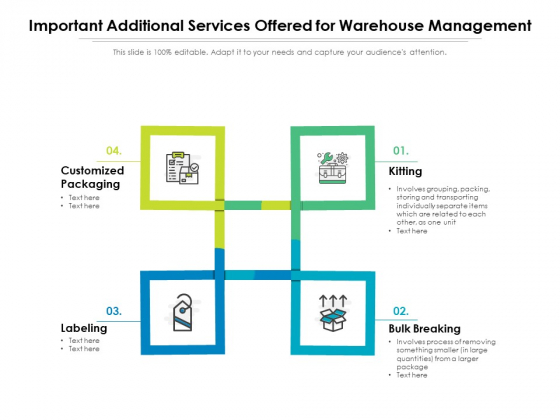 Important Additional Services Offered For Warehouse Management Ppt PowerPoint Presentation Gallery Portrait PDF