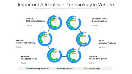 Important_Attributes_Of_Technology_In_Vehicle_Ppt_PowerPoint_Presentation_Portfolio_Picture_PDF_Slide_1