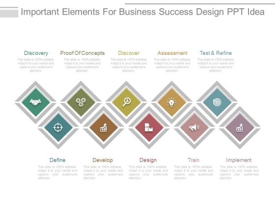 Important Elements For Business Success Design Ppt Idea