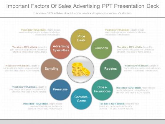 Important Factors Of Sales Advertising Ppt Presentation Deck