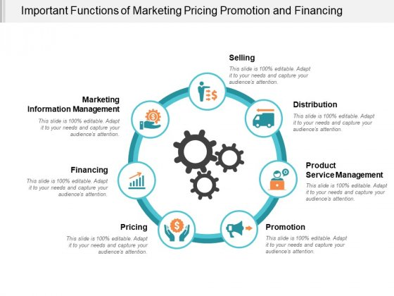 Important Functions Of Marketing Pricing Promotion And Financing Ppt Powerpoint Presentation Infographics Introduction
