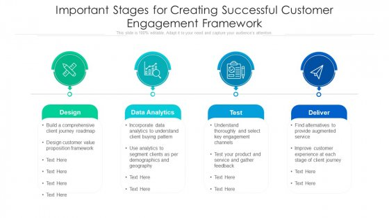 Important Stages For Creating Successful Customer Engagement Framework Elements PDF