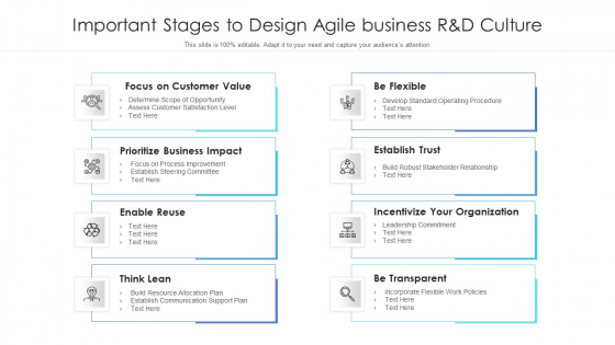 Important Stages To Design Agile Business R And D Culture Ppt PowerPoint Presentation Gallery Graphics PDF