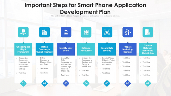 Important Steps For Smart Phone Application Development Plan Ppt Styles Graphics Template PDF