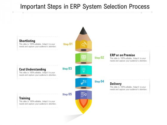 Important Steps In ERP System Selection Process Ppt PowerPoint Presentation File Themes PDF