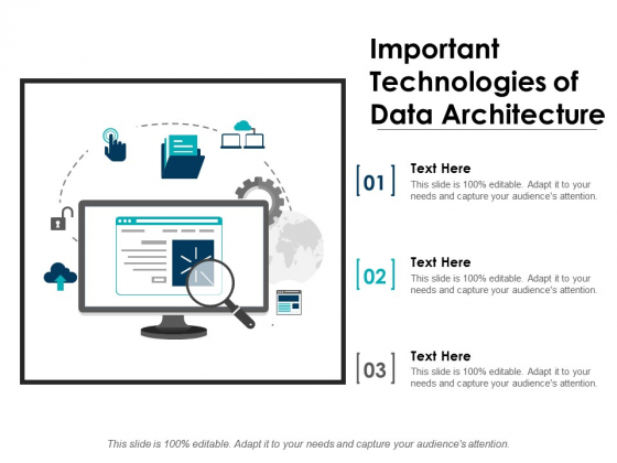 Important Technologies Of Data Architecture Ppt PowerPoint Presentation Model Designs Download
