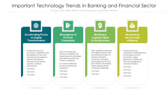Important Technology Trends In Banking And Financial Sector Ppt Portfolio Slide Portrait PDF