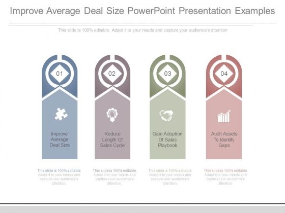 improve average deal size powerpoint presentation examples