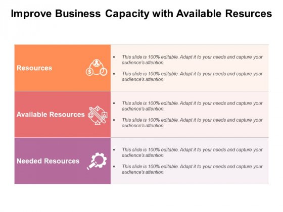 Improve Business Capacity With Available Resurces Ppt PowerPoint Presentation Infographics Guide PDF