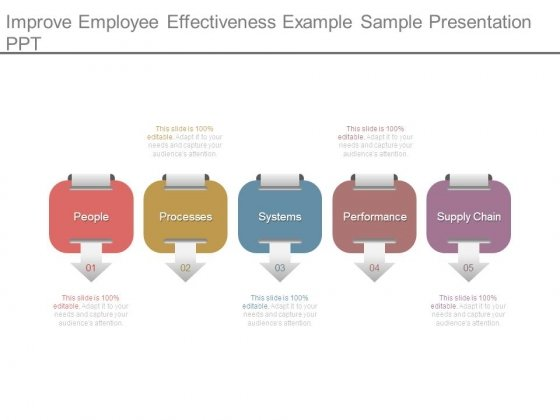 Improve Employee Effectiveness Example Sample Presentation Ppt