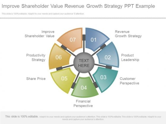 Improve Shareholder Value Revenue Growth Strategy Ppt Example